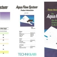 Techniglass Aqua Flow System - Say good-bye to your crumbling grinder sponge. The Only System That Provides Continuous Water and Cleaning by GlassSupplies41